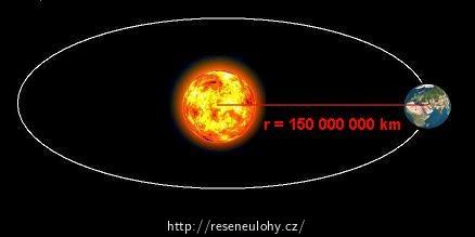 Vzdálenost slunce od země